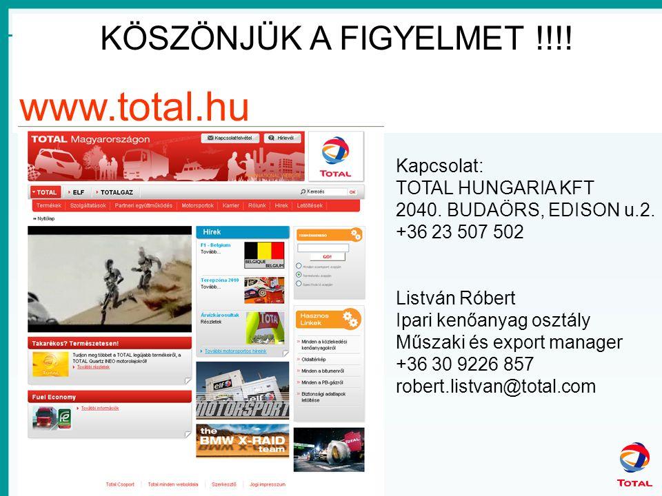 42 KÖSZÖNJÜK A FIGYELMET !!!. www.total.hu Kapcsolat: TOTAL HUNGARIA KFT 2040.