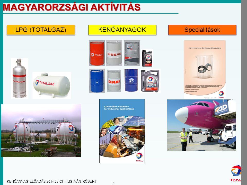 9 Komáromi raktár kapacitás: 1 500 Tonna Átlagos készlet: 950 Tonna Szállítási idő: max.
