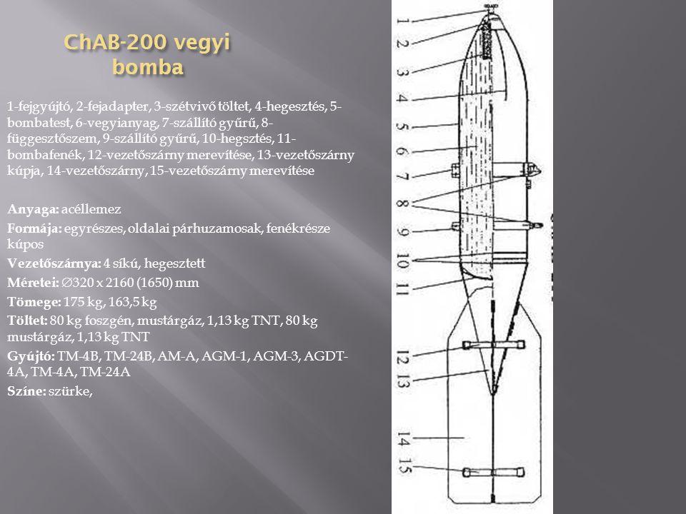 ChAB-25 vegyi bomba 1-fejgyújtó, 2-fejadapter, 3-hegsztés, 4-szétvivő töltet, 5- függeszttőszem, 6-bombatest, 7-szállító gyűrű, 8- vegyianyag, 9-hegsztés, 10-vezetőszárny kúpja, 11- vezetőszárny merevítése, 12-vezetőszárny Anyaga: ónlemez Formája: háromrészes, oldalai párhuzamosak, fenékrésze kúpos Vezetőszárnya: 4 síkú, hegesztett Méretei:  203 x 884 (500) mm Tömege: 102 kg Töltet: 12,5 kg mustárgáz, 0,4 kg TNT Gyújtó: AGDT-B, TM-24B, TM-24A, AGM-1, AGM-3, AM-A Színe: szürke