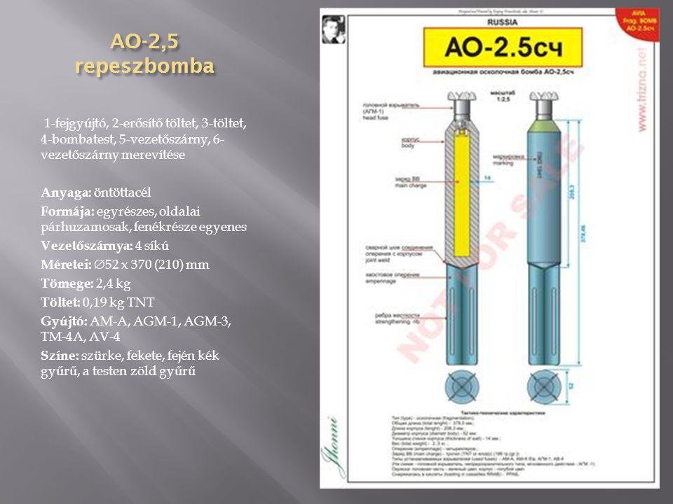 AO-1 SCs repeszbomba 1-fejgyújtó, 2-bombatest, 3- töltet, 4-vezetőszárny kúpja, 5- vezetőszárny, 6-vezetőszárny gyűrű Anyaga: acél Formája: egyrészes, oldalai párhuzamosak, fenékrésze kúpos Vezetőszárnya: gyűrűs Méretei:  50 x 155 (91,5) mm Tömege: 1,2 kg Töltet: 0,04 kg A-IX-1, A-IX-2 Gyújtó: AM-A Színe: szürke