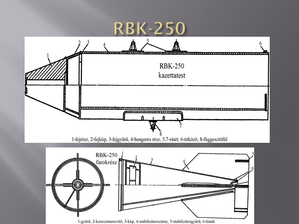  Az ejtőernyő rendeltetése a fáklya fékezése annak zuhanási pályáján.