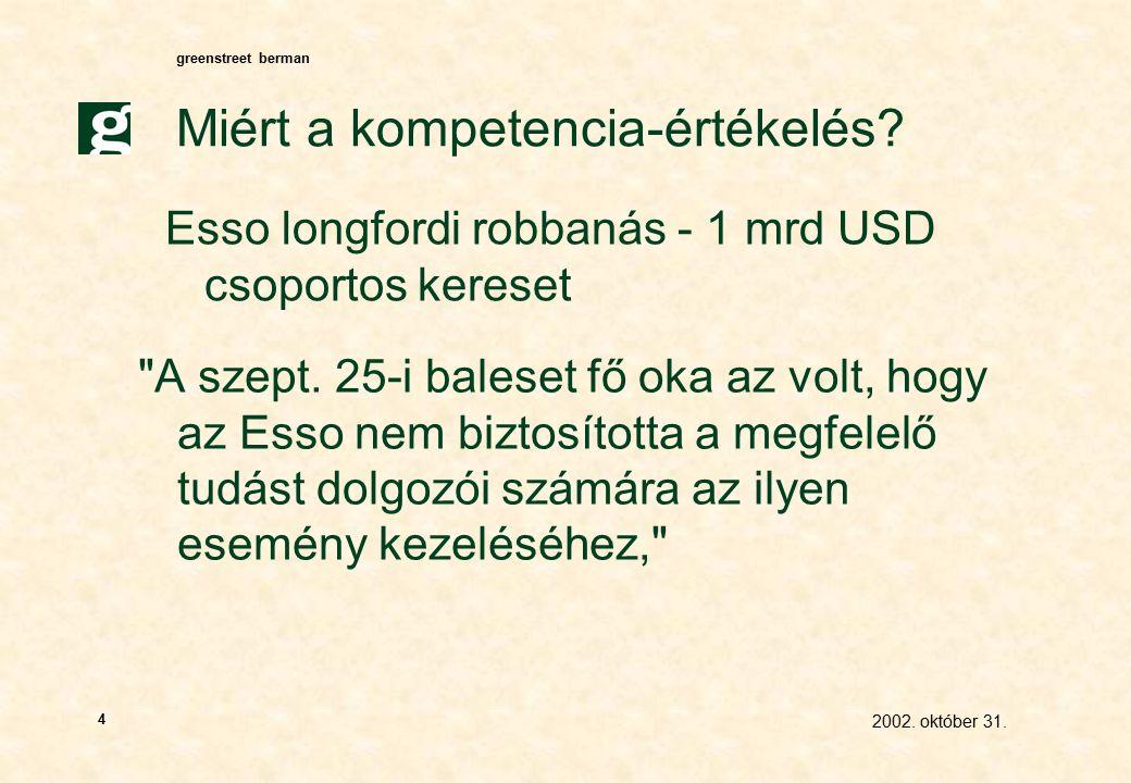 greenstreet berman 2002.október 31. 4 Miért a kompetencia-értékelés.