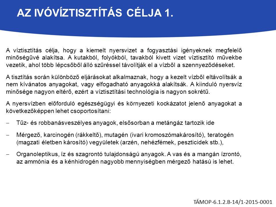 AZ IVÓVÍZTISZTÍTÁS CÉLJA 1.