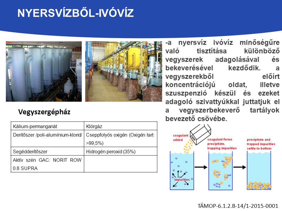 NYERSVÍZBŐL-IVÓVÍZ -a nyersvíz ivóvíz minőségűre való tisztítása különböző vegyszerek adagolásával és bekeverésével kezdődik.