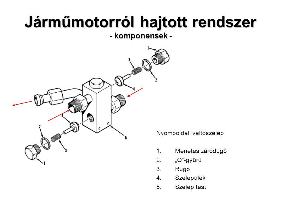 """Járműmotorról hajtott rendszer - komponensek - Nyomóoldali váltószelep 1.Menetes záródugő 2.""""O""""-gyűrű 3.Rugó 4.Szelepülék 5.Szelep test"""