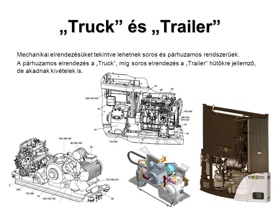 """""""Truck"""" és """"Trailer"""" Mechanikai elrendezésüket tekintve lehetnek soros és párhuzamos rendszerűek. A párhuzamos elrendezés a """"Truck"""", míg soros elrende"""