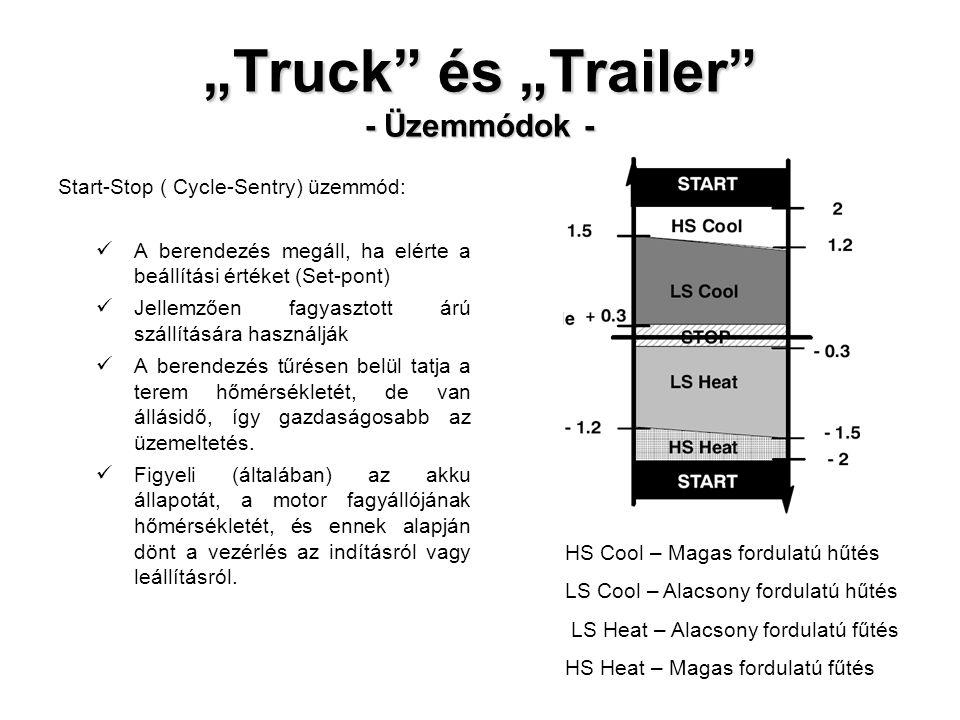 """""""Truck és """"Trailer - Üzemmódok - Start-Stop ( Cycle-Sentry) üzemmód: A berendezés megáll, ha elérte a beállítási értéket (Set-pont) Jellemzően fagyasztott árú szállítására használják A berendezés tűrésen belül tatja a terem hőmérsékletét, de van állásidő, így gazdaságosabb az üzemeltetés."""