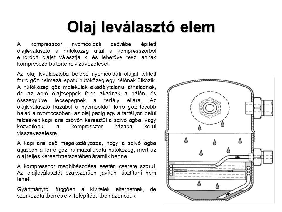 Olaj leválasztó elem A kompresszor nyomóoldali csövébe épített olajleválasztó a hűtőközeg által a kompresszorból elhordott olajat választja ki és lehetővé teszi annak kompresszorba történő vizavezetését.