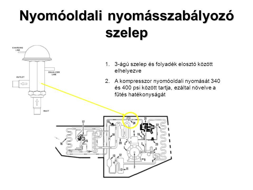 Nyomóoldali nyomásszabályozó szelep 1.3-ágú szelep és folyadék elosztó között elhelyezve 2.A kompresszor nyomóoldali nyomását 340 és 400 psi között ta