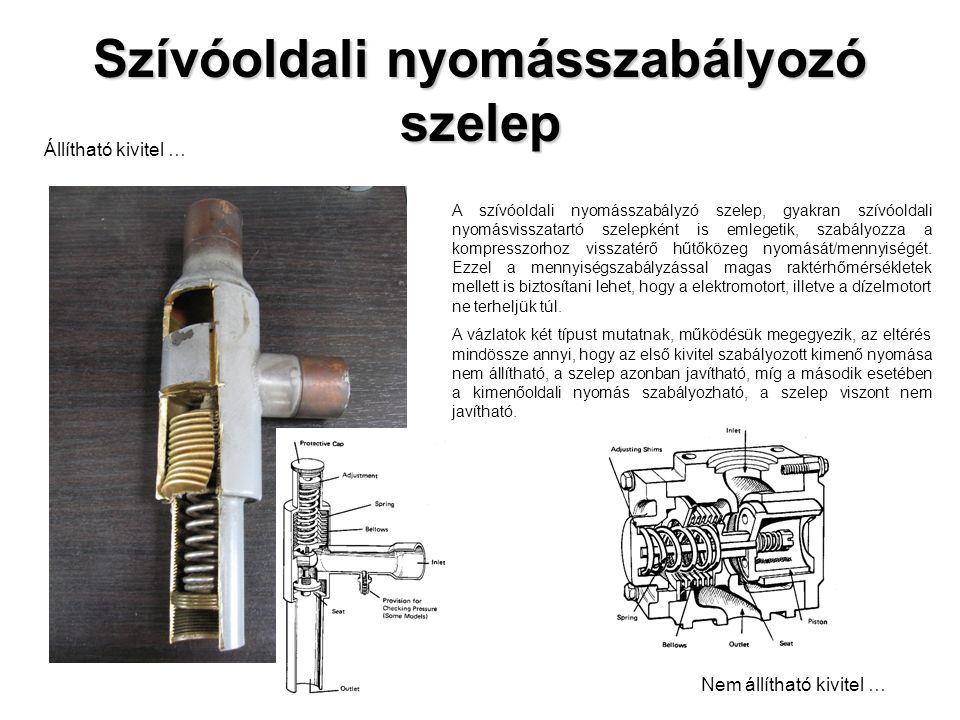 Szívóoldali nyomásszabályozó szelep A szívóoldali nyomásszabályzó szelep, gyakran szívóoldali nyomásvisszatartó szelepként is emlegetik, szabályozza a kompresszorhoz visszatérő hűtőközeg nyomását/mennyiségét.