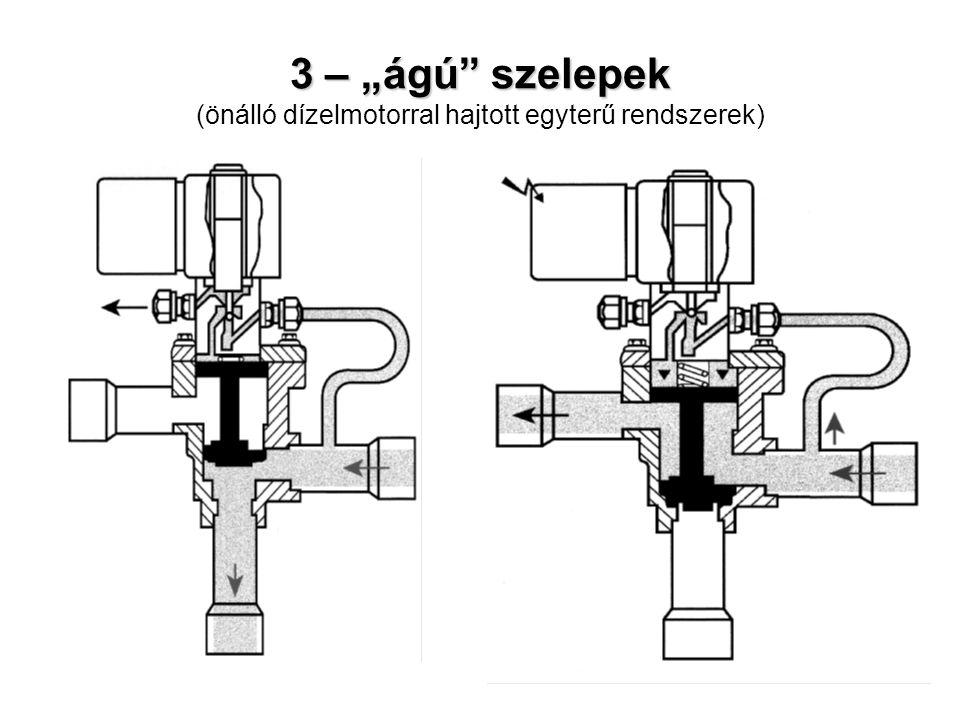 """3 – """"ágú"""" szelepek 3 – """"ágú"""" szelepek (önálló dízelmotorral hajtott egyterű rendszerek)"""