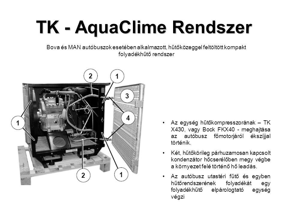 TK - AquaClime Rendszer Az egység hűtőkompresszorának – TK X430, vagy Bock FKX40 - meghajtása az autóbusz főmotorjáról ékszíjjal történik. Két, hűtőkö