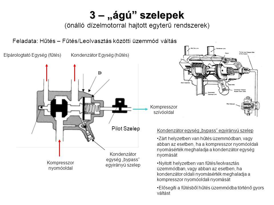 """Feladata: Hűtés – Fűtés/Leolvasztás közötti üzemmód váltás Pilot Szelep Kompresszor szívóoldal Kompresszor nyomóoldal Elpárologtató Egység (fűtés)Kondenzátor Egység (hűtés) Kondenzátor egység """"bypass egyirányú szelep Zárt helyzetben van hűtés üzemmódban, vagy abban az esetben, ha a kompresszor nyomóoldali nyomásérték meghaladja a kondenzátor egység nyomását Nyitott helyzetben van fűtés/leolvasztás üzemmódban, vagy abban az esetben, ha kondenzátor oldali nyomásérték meghaladja a kompresszor nyomóoldali nyomását Elősegíti a fűtésből hűtés üzemmódba történő gyors váltást"""