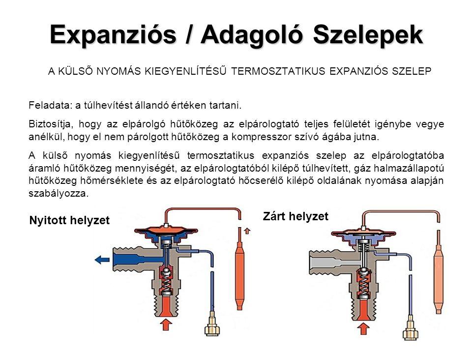 Expanziós / Adagoló Szelepek Expanziós / Adagoló Szelepek A KÜLSŐ NYOMÁS KIEGYENLÍTÉSŰ TERMOSZTATIKUS EXPANZIÓS SZELEP Feladata: a túlhevítést állandó