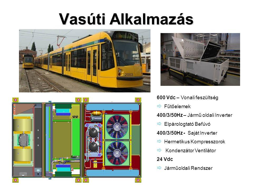 Vasúti Alkalmazás 600 Vdc – Vonali feszültség  Fűtőelemek 400/3/50Hz – Jármű oldali Inverter  Elpárologtató Befúvó 400/3/50Hz - Saját Inverter  Her