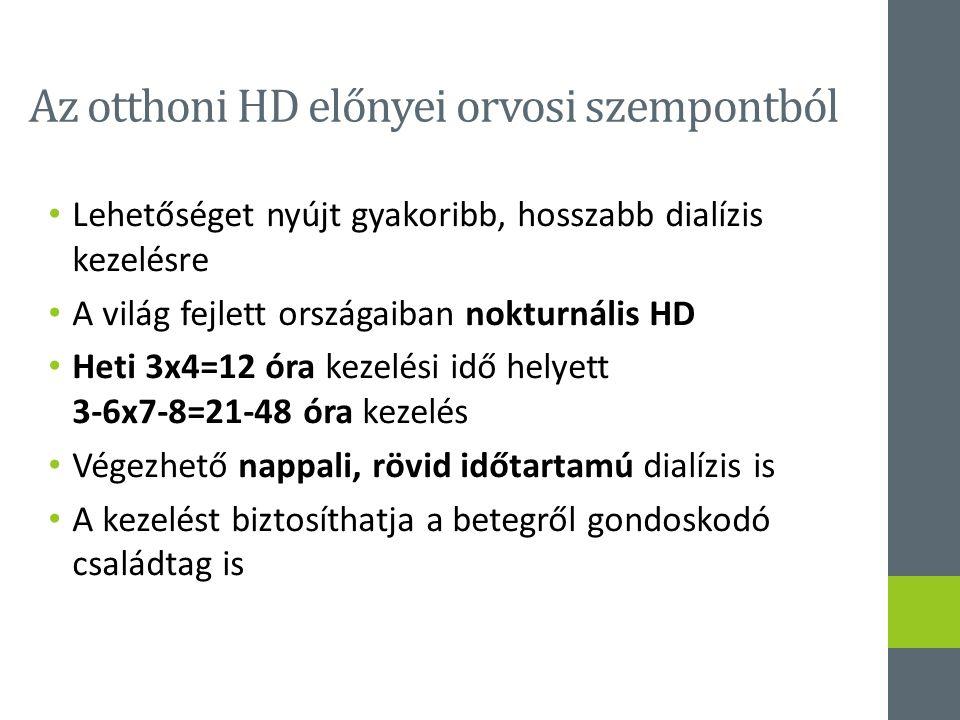 Az otthoni HD előnyei orvosi szempontból Lehetőséget nyújt gyakoribb, hosszabb dialízis kezelésre A világ fejlett országaiban nokturnális HD Heti 3x4=12 óra kezelési idő helyett 3-6x7-8=21-48 óra kezelés Végezhető nappali, rövid időtartamú dialízis is A kezelést biztosíthatja a betegről gondoskodó családtag is