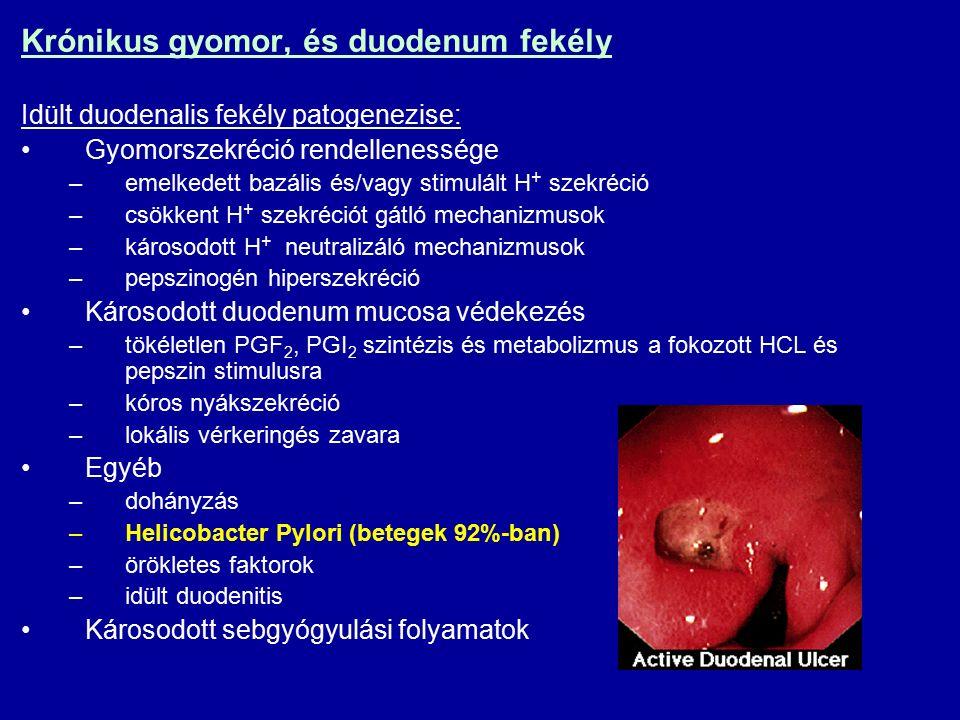 Krónikus gyomor, és duodenum fekély Idült duodenalis fekély patogenezise: Gyomorszekréció rendellenessége –emelkedett bazális és/vagy stimulált H + szekréció –csökkent H + szekréciót gátló mechanizmusok –károsodott H + neutralizáló mechanizmusok –pepszinogén hiperszekréció Károsodott duodenum mucosa védekezés –tökéletlen PGF 2, PGI 2 szintézis és metabolizmus a fokozott HCL és pepszin stimulusra –kóros nyákszekréció –lokális vérkeringés zavara Egyéb –dohányzás –Helicobacter Pylori (betegek 92%-ban) –örökletes faktorok –idült duodenitis Károsodott sebgyógyulási folyamatok