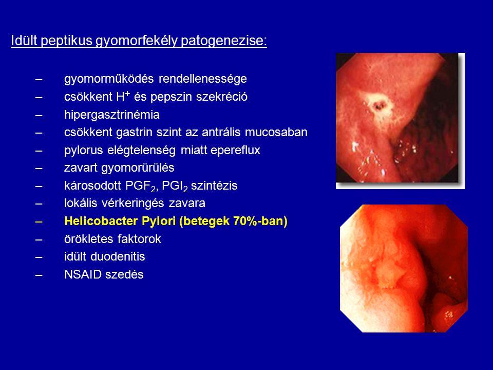 Idült peptikus gyomorfekély patogenezise: –gyomorműködés rendellenessége –csökkent H + és pepszin szekréció –hipergasztrinémia –csökkent gastrin szint az antrális mucosaban –pylorus elégtelenség miatt epereflux –zavart gyomorürülés –károsodott PGF 2, PGI 2 szintézis –lokális vérkeringés zavara –Helicobacter Pylori (betegek 70%-ban) –örökletes faktorok –idült duodenitis –NSAID szedés