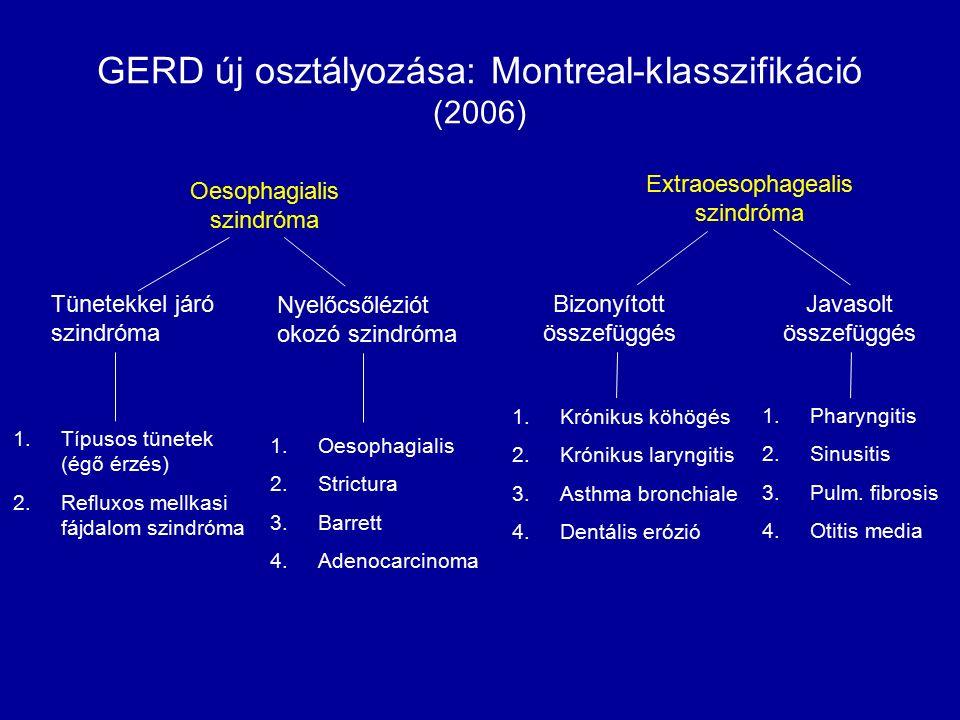 GERD új osztályozása: Montreal-klasszifikáció (2006) Oesophagialis szindróma Tünetekkel járó szindróma Nyelőcsőléziót okozó szindróma 1.Típusos tünetek (égő érzés) 2.Refluxos mellkasi fájdalom szindróma 1.Oesophagialis 2.Strictura 3.Barrett 4.Adenocarcinoma Extraoesophagealis szindróma Bizonyított összefüggés Javasolt összefüggés 1.Krónikus köhögés 2.Krónikus laryngitis 3.Asthma bronchiale 4.Dentális erózió 1.Pharyngitis 2.Sinusitis 3.Pulm.