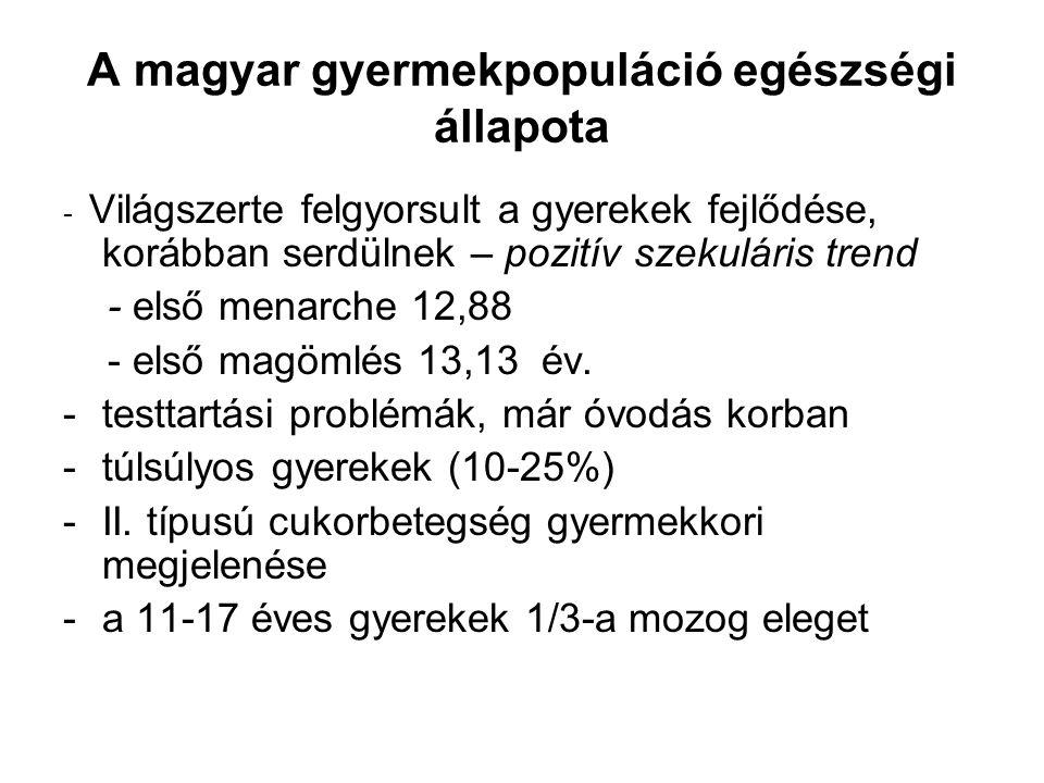 A magyar gyermekpopuláció egészségi állapota - Világszerte felgyorsult a gyerekek fejlődése, korábban serdülnek – pozitív szekuláris trend - első menarche 12,88 - első magömlés 13,13 év.