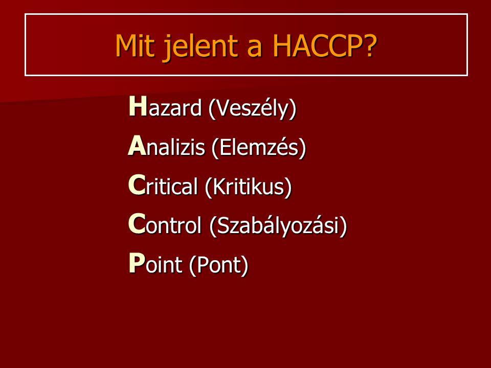 Mit jelent a HACCP.