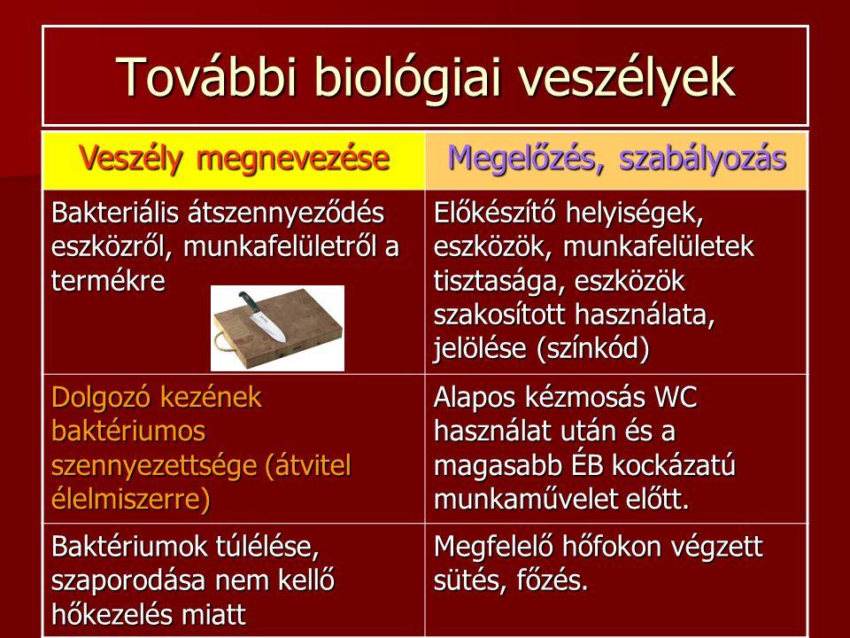 További biológiai veszélyek Veszély megnevezése Megelőzés, szabályozás Bakteriális átszennyeződés eszközről, munkafelületről a termékre Előkészítő helyiségek, eszközök, munkafelületek tisztasága, eszközök szakosított használata, jelölése (színkód) Dolgozó kezének baktériumos szennyezettsége (átvitel élelmiszerre) Alapos kézmosás WC használat után és a magasabb ÉB kockázatú munkaművelet előtt.