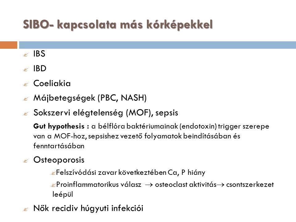 SIBO- kapcsolata más kórképekkel  IBS  IBD  Coeliakia  Májbetegségek (PBC, NASH)  Sokszervi elégtelenség (MOF), sepsis Gut hypothesis : a bélflóra baktériumainak (endotoxin) trigger szerepe van a MOF-hoz, sepsishez vezető folyamatok beindításában és fenntartásában  Osteoporosis  Felszívódási zavar következtében Ca, P hiány  Proinflammatorikus válasz  osteoclast aktivitás  csontszerkezet leépül  Nők recidiv húgyuti infekciói