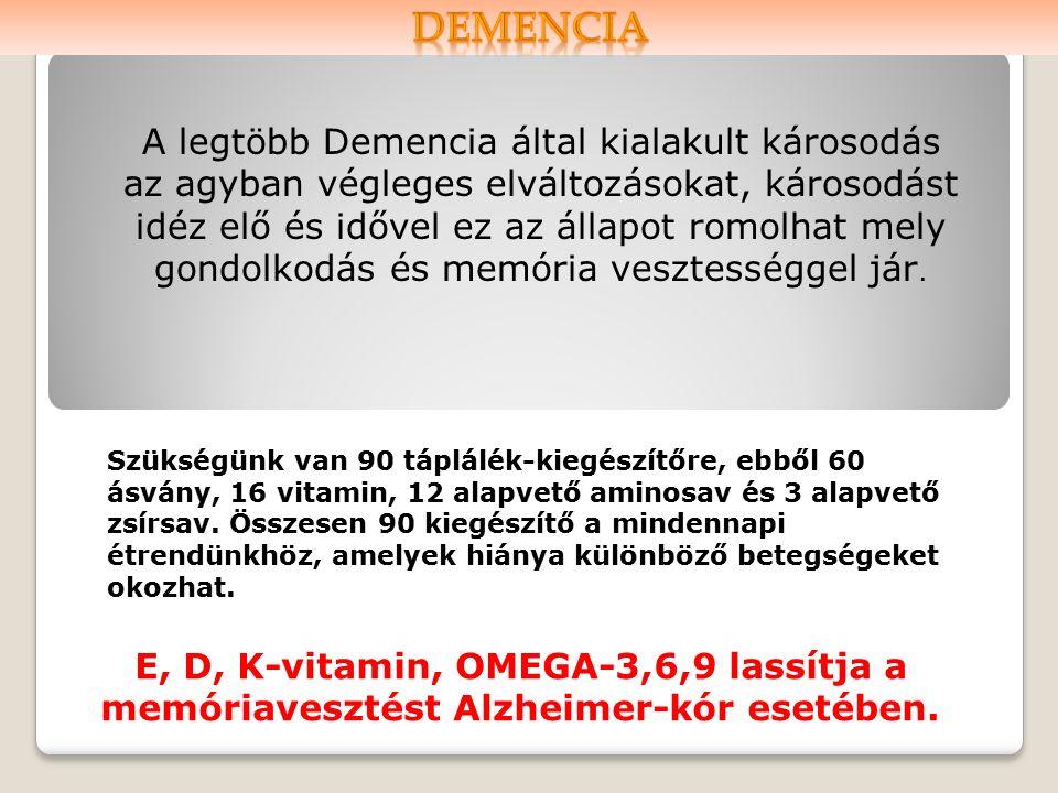 A legtöbb Demencia által kialakult károsodás az agyban végleges elváltozásokat, károsodást idéz elő és idővel ez az állapot romolhat mely gondolkodás és memória vesztességgel jár.
