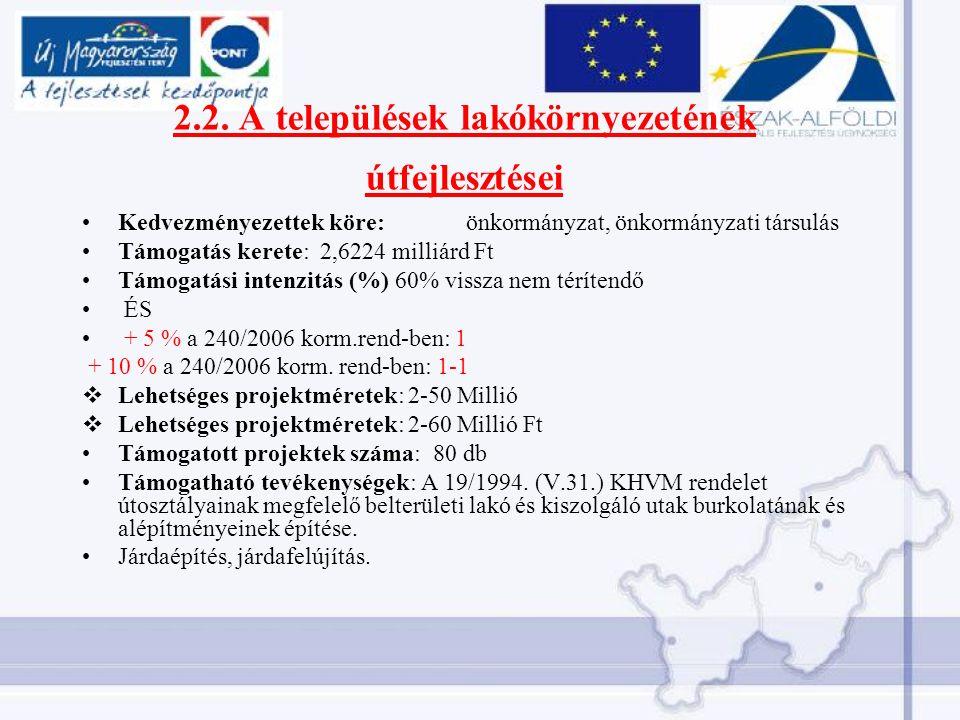 2.2. A települések lakókörnyezetének útfejlesztései Kedvezményezettek köre:önkormányzat, önkormányzati társulás Támogatás kerete: 2,6224 milliárd Ft T