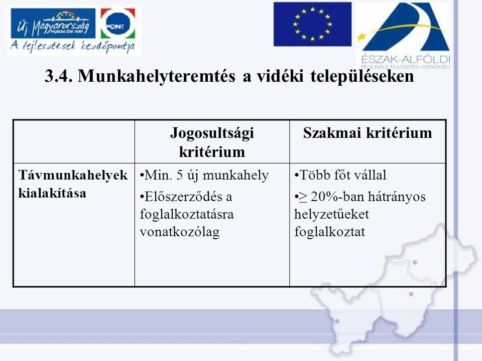 3.4. Munkahelyteremtés a vidéki településeken Jogosultsági kritérium Szakmai kritérium Távmunkahelyek kialakítása Min. 5 új munkahely Előszerződés a f