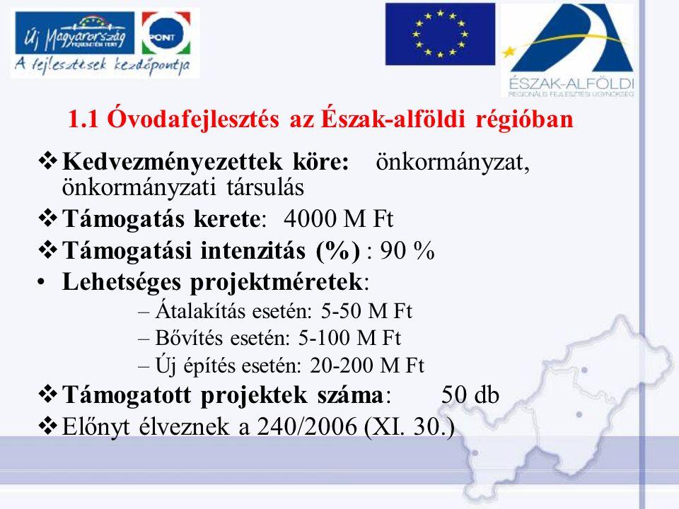 1.1 Óvodafejlesztés az Észak-alföldi régióban  Kedvezményezettek köre:önkormányzat, önkormányzati társulás  Támogatás kerete: 4000 M Ft  Támogatási intenzitás (%) : 90 % Lehetséges projektméretek: –Átalakítás esetén: 5-50 M Ft –Bővítés esetén: 5-100 M Ft –Új építés esetén: 20-200 M Ft  Támogatott projektek száma: 50 db  Előnyt élveznek a 240/2006 (XI.