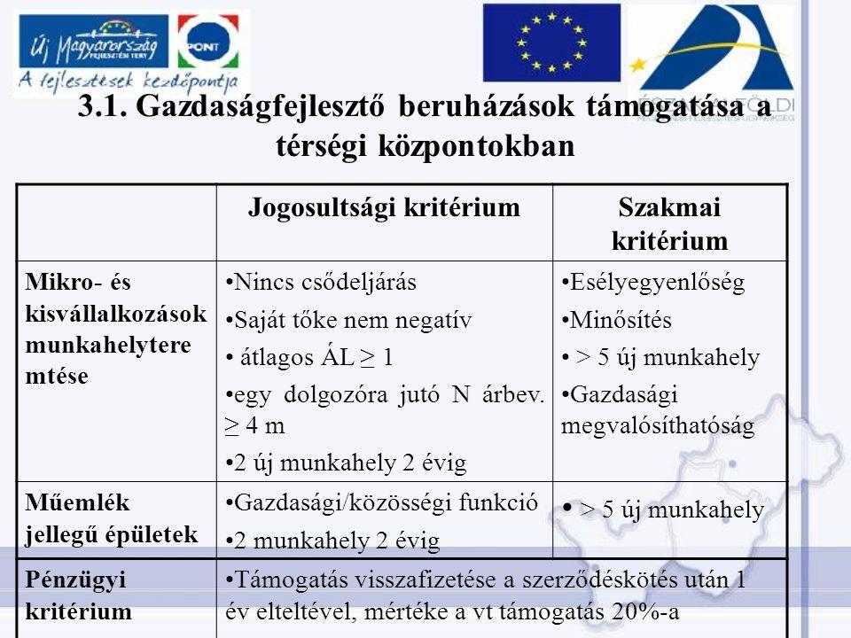 3.1. Gazdaságfejlesztő beruházások támogatása a térségi központokban Jogosultsági kritériumSzakmai kritérium Mikro- és kisvállalkozások munkahelytere