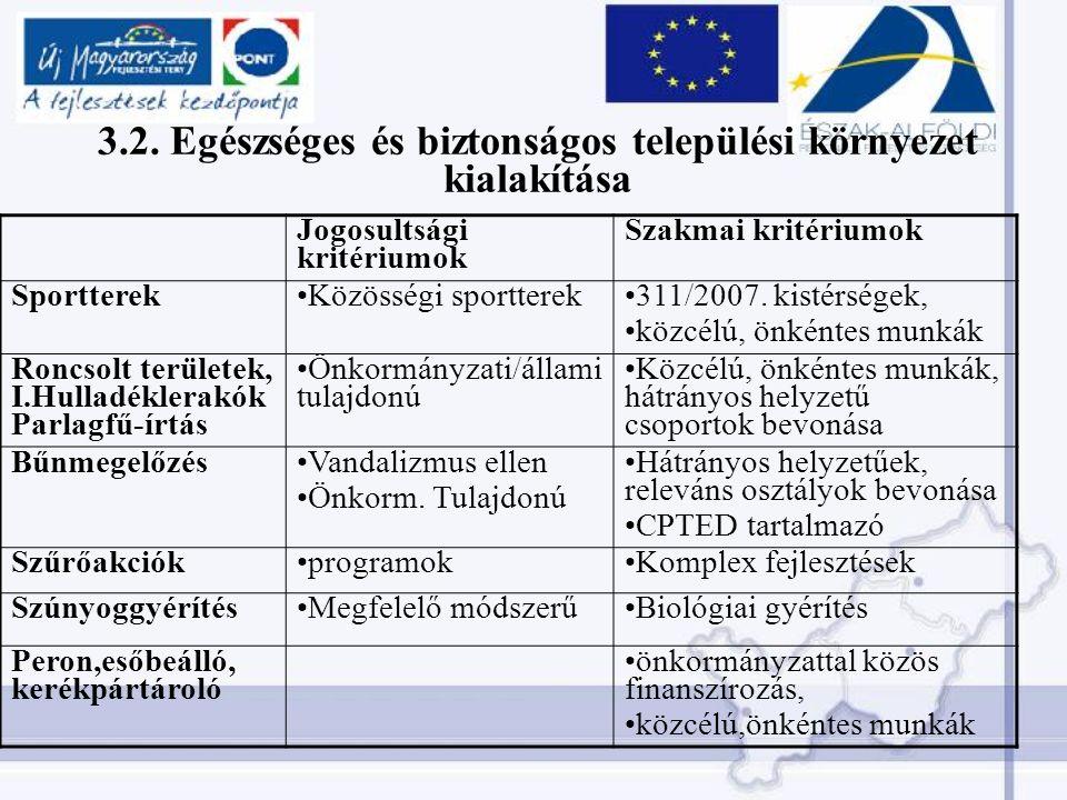3.2. Egészséges és biztonságos települési környezet kialakítása Jogosultsági kritériumok Szakmai kritériumok SportterekKözösségi sportterek 311/2007.