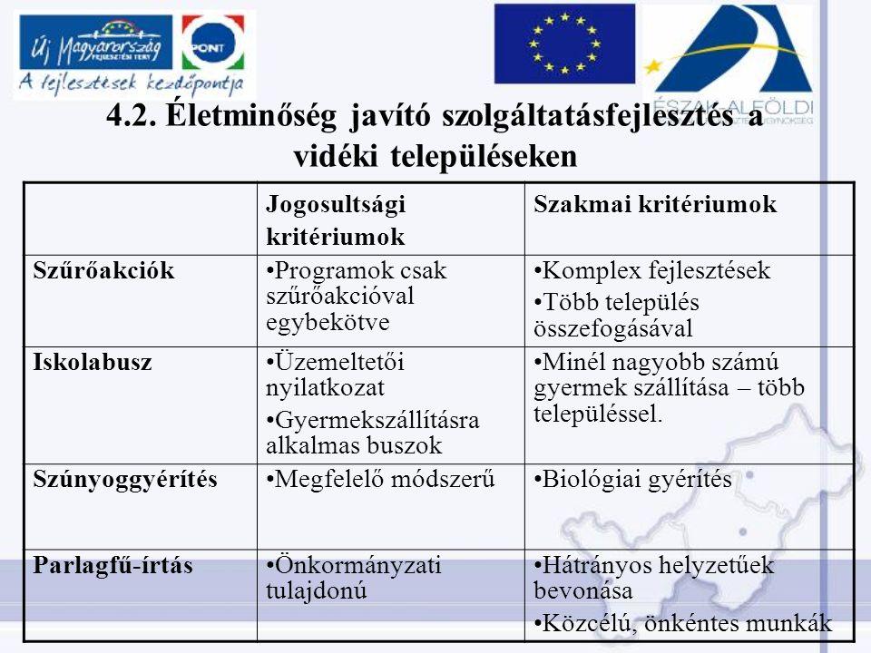 4.2. Életminőség javító szolgáltatásfejlesztés a vidéki településeken Jogosultsági kritériumok Szakmai kritériumok SzűrőakciókProgramok csak szűrőakci
