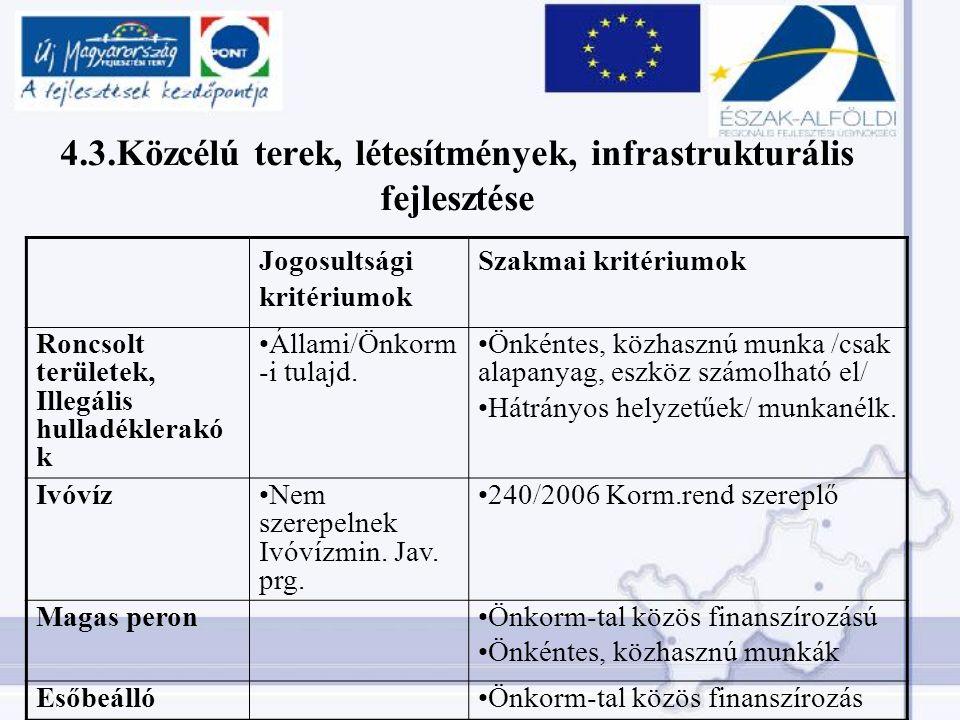 4.3.Közcélú terek, létesítmények, infrastrukturális fejlesztése Jogosultsági kritériumok Szakmai kritériumok Roncsolt területek, Illegális hulladéklerakó k Állami/Önkorm -i tulajd.