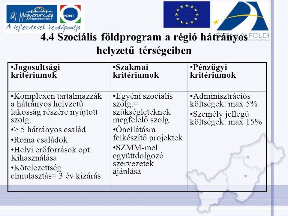 4.4 Szociális földprogram a régió hátrányos helyzetű térségeiben Jogosultsági kritériumok Szakmai kritériumok Pénzügyi kritériumok Komplexen tartalmazzák a hátrányos helyzetű lakosság részére nyújtott szolg.