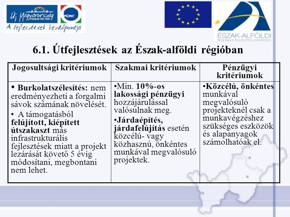 6.1. Útfejlesztések az Észak-alföldi régióban Jogosultsági kritériumokSzakmai kritériumok Pénzügyi kritériumok Burkolatszélesítés: nem eredményezheti