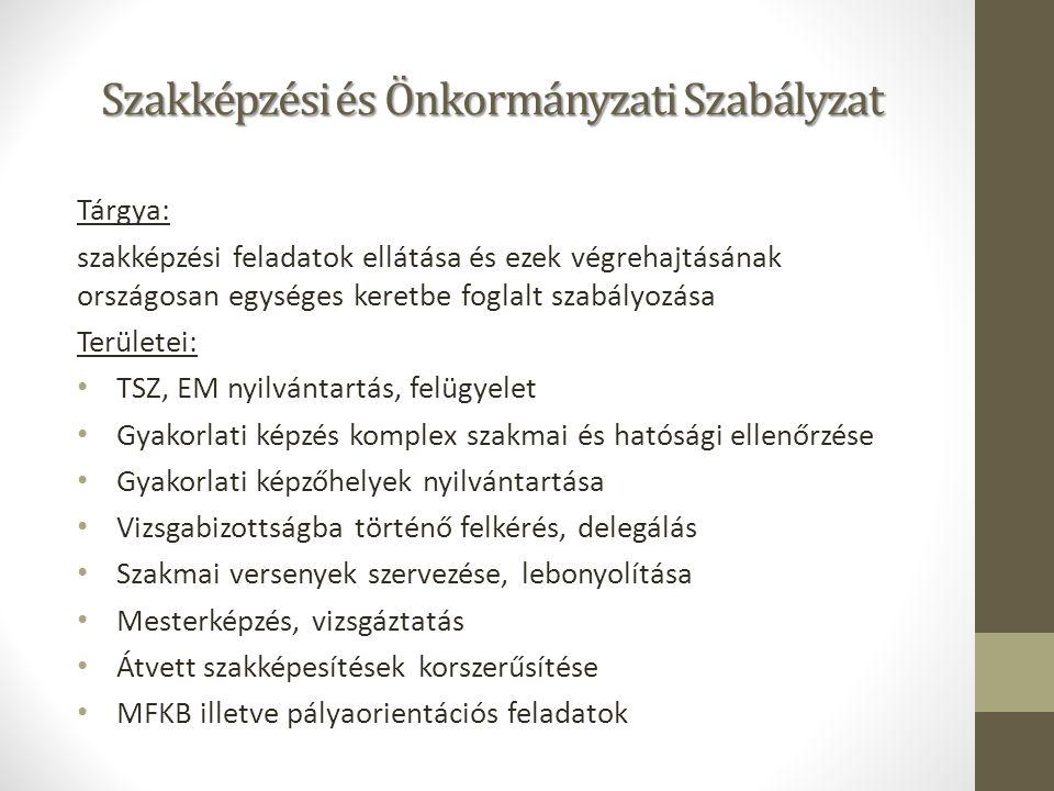 TSZ nyomtatványminták TSZ sablon_2013.2013.01.01.