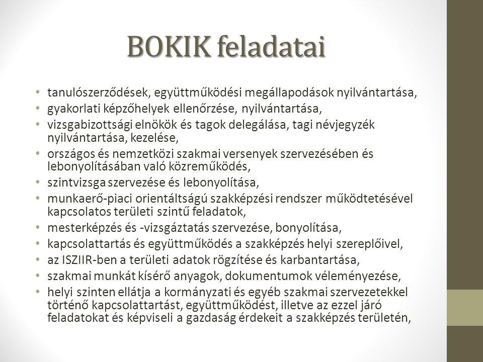 Képzési formák - szvk 2012/2013.tanév 2+2 képzési forma OKJ : 133/2011.(VII.