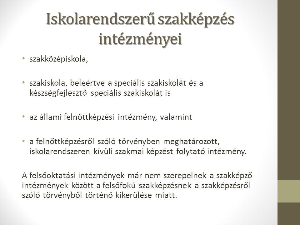Tanulószerződés kötésére jogosultak köre Tanulószerződés a tanulóval: az adott képzés első szakképzési évfolyamának kezdetétől kezdődő hatállyal, az első, állam által elismert szakképesítésre történő felkészítés céljából folyó, költségvetési támogatásban részesíthető képzésre köthető. Tanuló tanulói jogviszonyban álló aki olyan köznevelési intézményben tanul, amelynek székhelye Magyarországon található.
