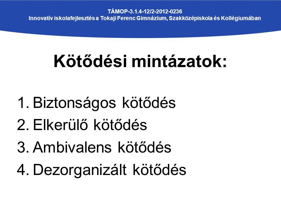 Kötődési mintázatok: 1.Biztonságos kötődés 2.Elkerülő kötődés 3.Ambivalens kötődés 4.Dezorganizált kötődés TÁMOP-3.1.4-12/2-2012-0236 Innovatív iskolafejlesztés a Tokaji Ferenc Gimnázium, Szakközépiskola és Kollégiumában