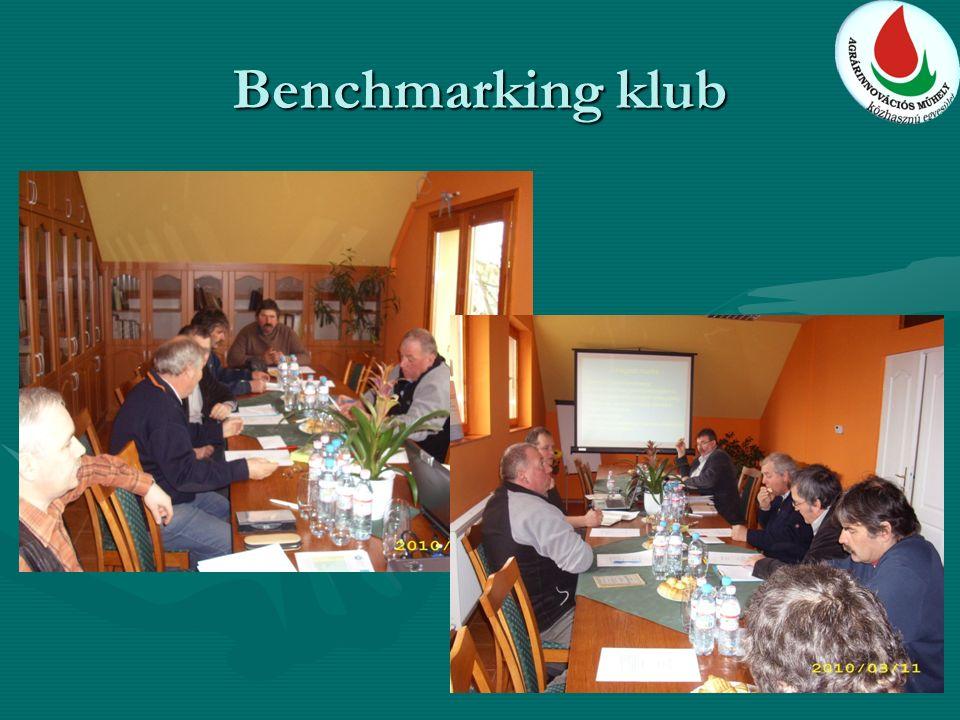 Benchmarking klub