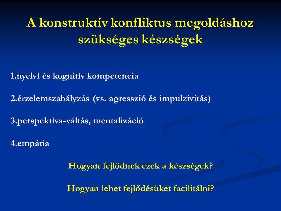 Mentalizációs problémák Okai:  arckifejezések felismerésével pr., vokalizáció értelmezésével pr.