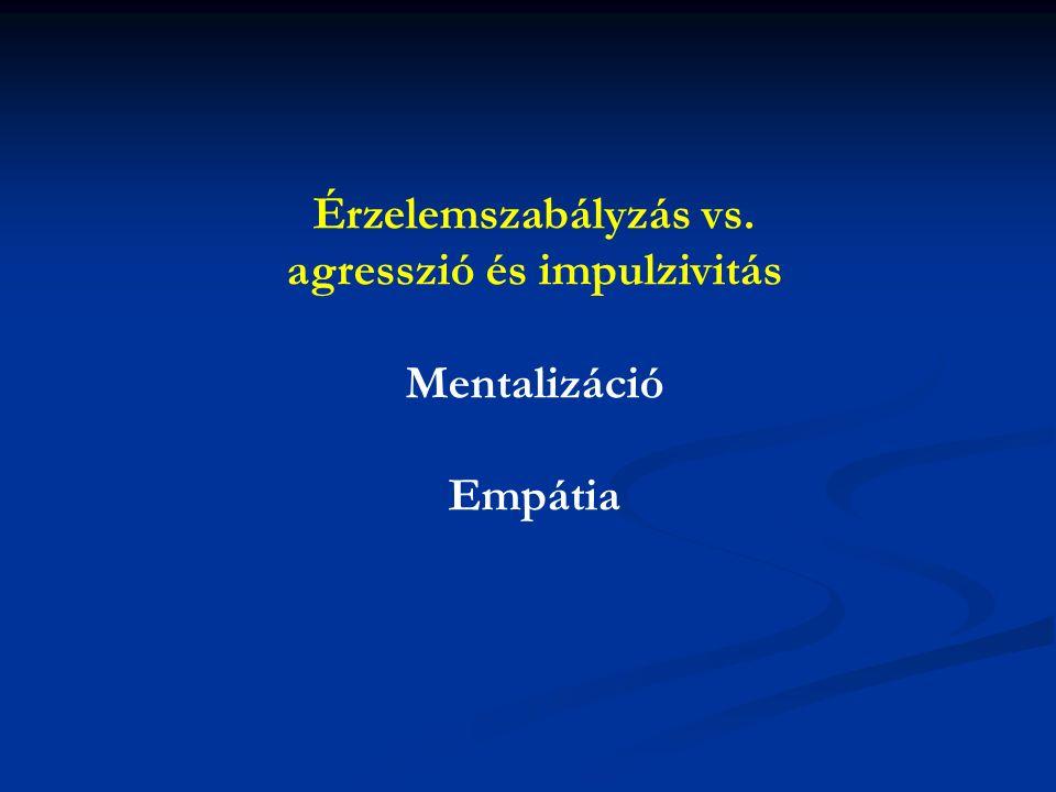 Érzelemszabályzás vs. agresszió és impulzivitás Mentalizáció Empátia