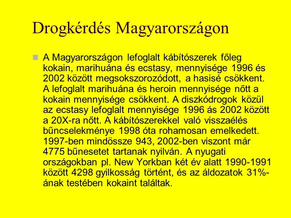 A Magyarországon lefoglalt kábítószerek főleg kokain, marihuána és ecstasy, mennyisége 1996 és 2002 között megsokszorozódott, a hasisé csökkent.