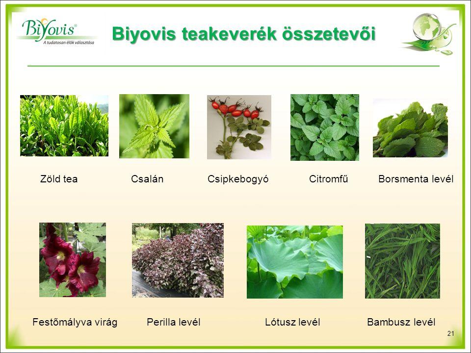 21 Zöld tea Csalán Csipkebogyó Citromfű Borsmenta levél Festőmályva virág Perilla levél Lótusz levél Bambusz levél Biyovis teakeverék összetevői