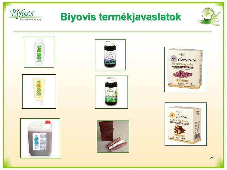 24 Biyovis termékjavaslatok