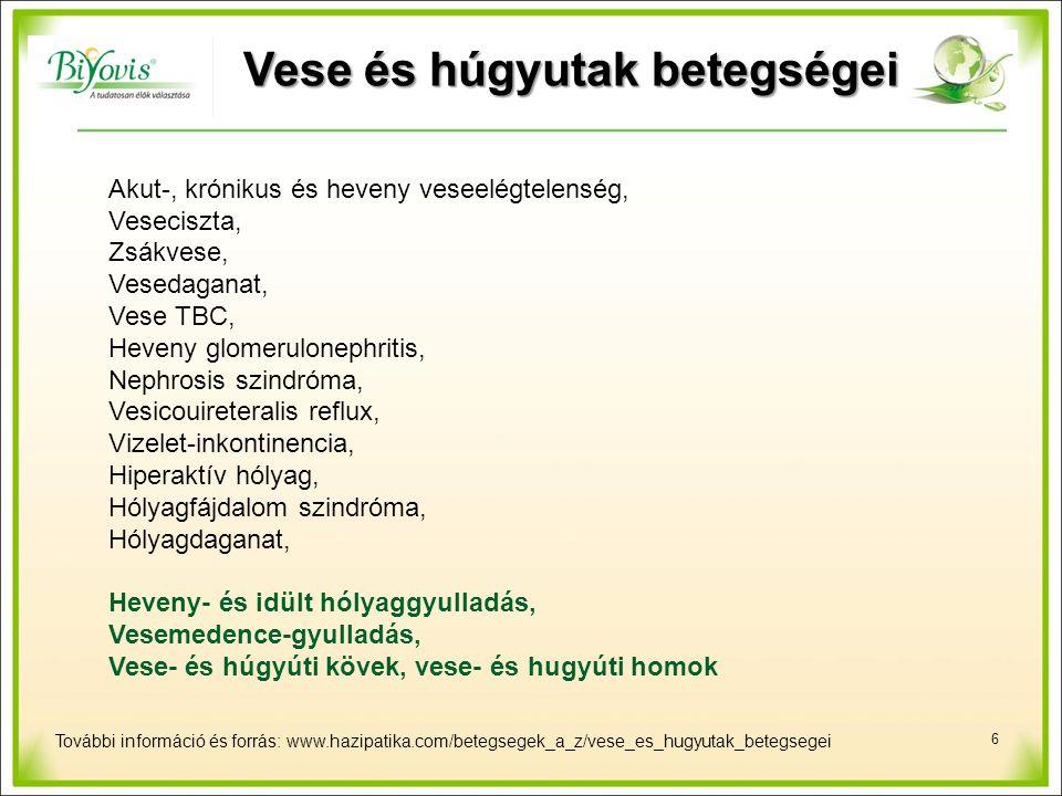 6 Akut-, krónikus és heveny veseelégtelenség, Veseciszta, Zsákvese, Vesedaganat, Vese TBC, Heveny glomerulonephritis, Nephrosis szindróma, Vesicouireteralis reflux, Vizelet-inkontinencia, Hiperaktív hólyag, Hólyagfájdalom szindróma, Hólyagdaganat, Heveny- és idült hólyaggyulladás, Vesemedence-gyulladás, Vese- és húgyúti kövek, vese- és hugyúti homok További információ és forrás: www.hazipatika.com/betegsegek_a_z/vese_es_hugyutak_betegsegei Vese és húgyutak betegségei