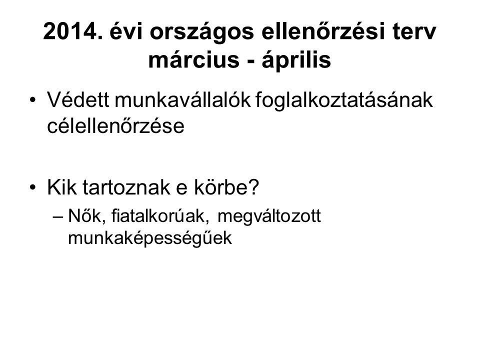 2014. évi országos ellenőrzési terv március - április Védett munkavállalók foglalkoztatásának célellenőrzése Kik tartoznak e körbe? –Nők, fiatalkorúak