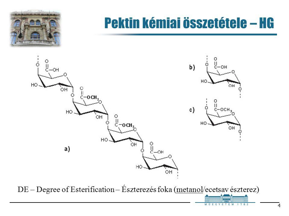 4 Pektin kémiai összetétele – HG DE – Degree of Esterification – Észterezés foka (metanol/ecetsav észterez)